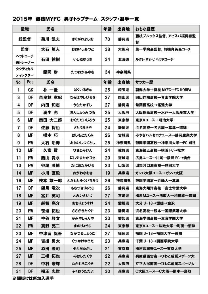 Microsoft Word - 2015藤枝MYFC新体制リリース文