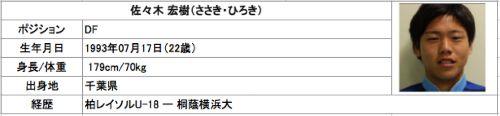 佐々木選手加入