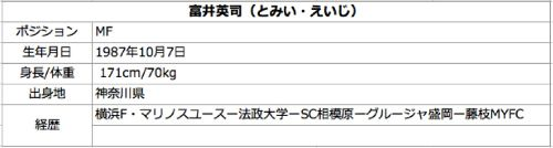 富井選手引退リリース1