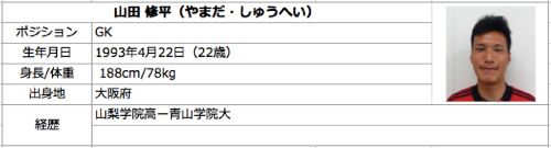 山田選手加入1