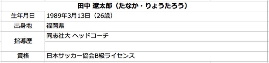 田中コーチ就任1