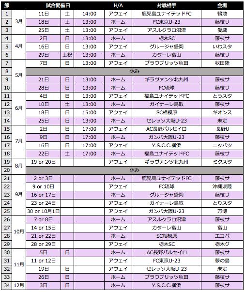 スクリーンショット 2017-01-25 18.56.29