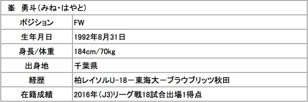 スクリーンショット 2017-01-24 14.26.51